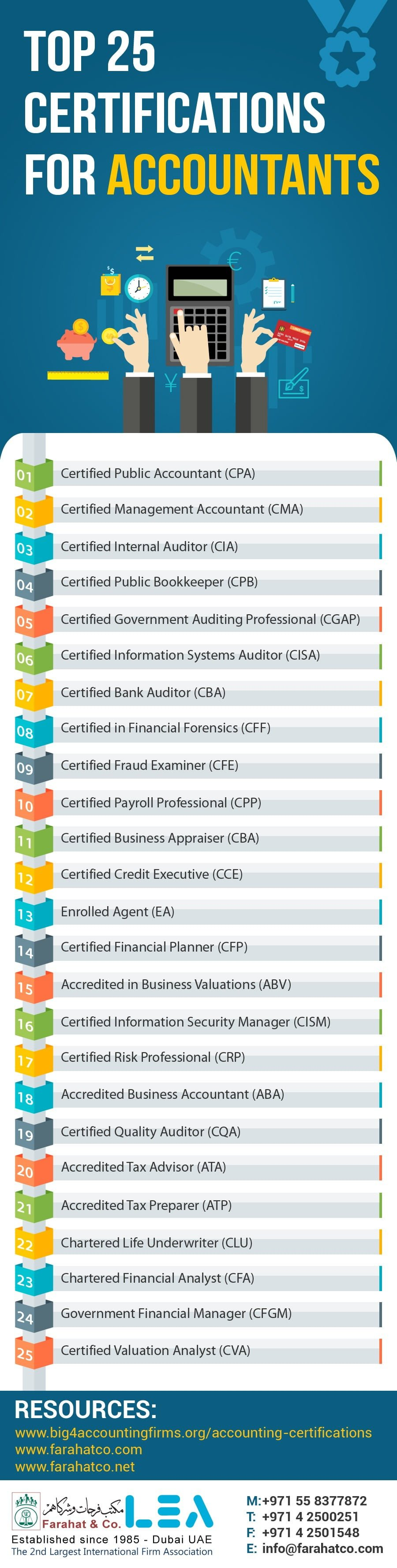 top 25 certification for accountants