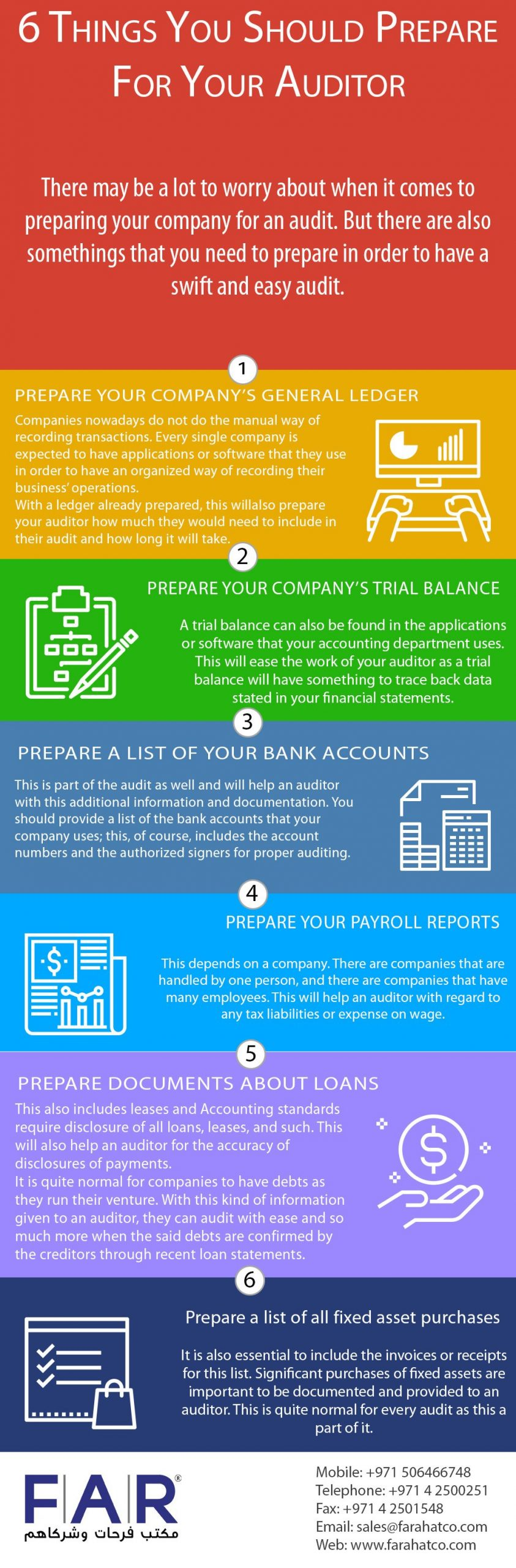 6 things you should prepare for your auditor