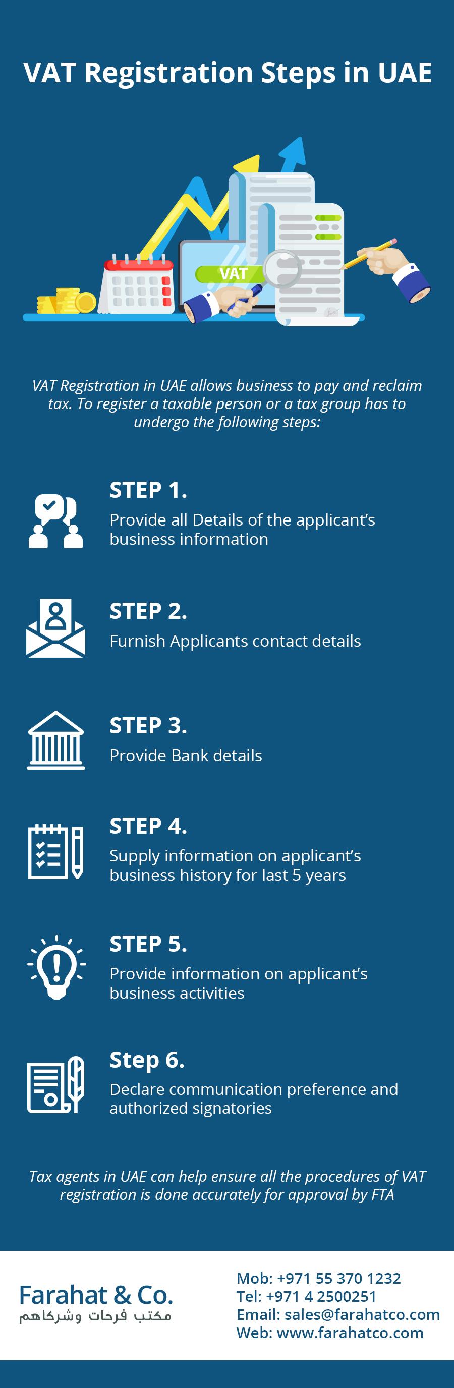 VAT registration Steps