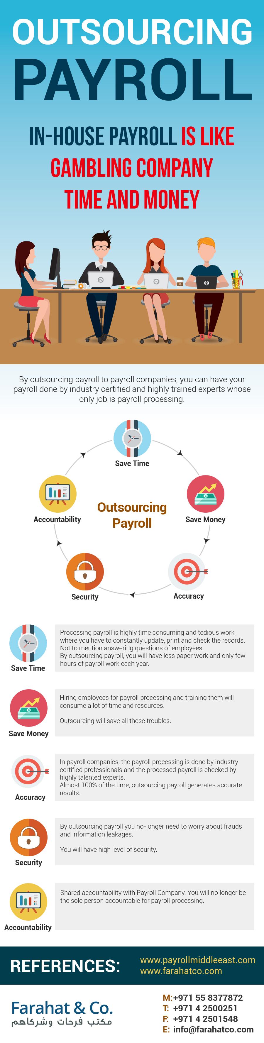 payroll services dubai