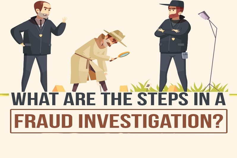 fraud investigation companies
