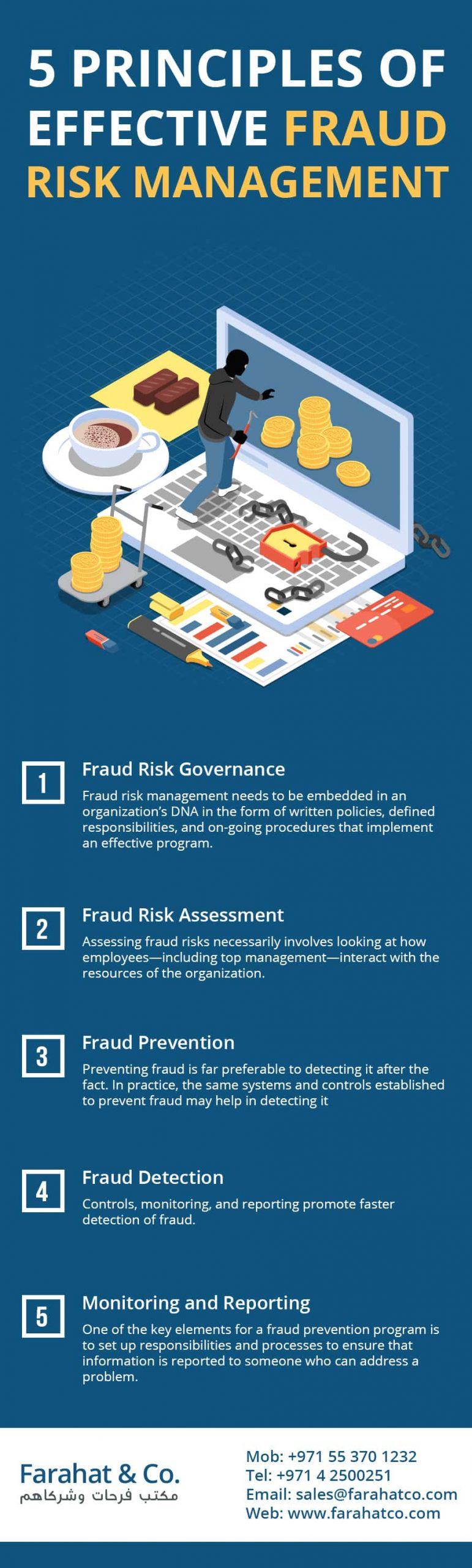 Principles of Effective Fraud Risk Management
