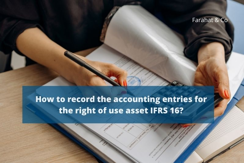 record the accounting entries for the right of use asset IFRS 16